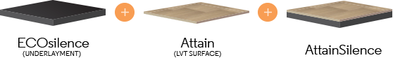 AttainSilence combines an ECOsilence underlayment with an Attain LVT surface to create flooring that controls acoustics.